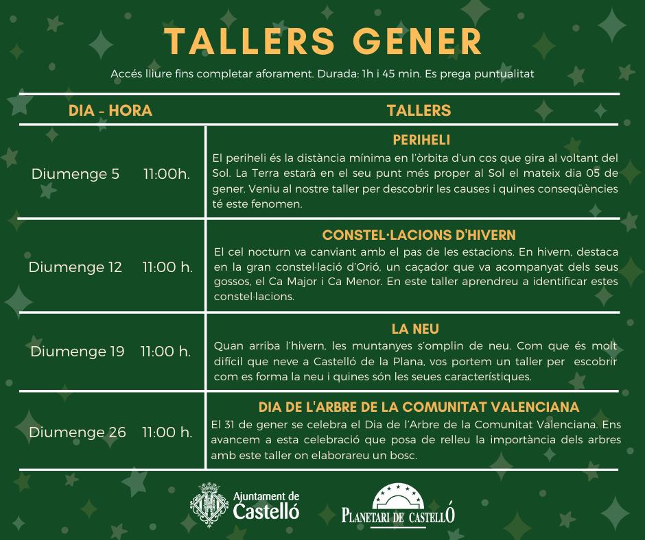 Actividades para niños en el Planetario de Castelló. Enero 2020